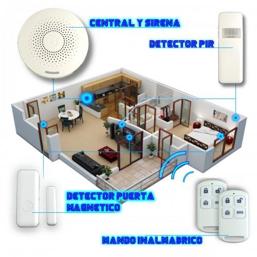 KIT Alarma Tuya Smartlife hogar, negocio. Fácil de usar