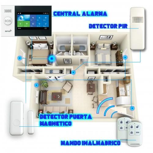 Alarma hogar y negocio, Tuya Smart, SIM GSM, alexa, google