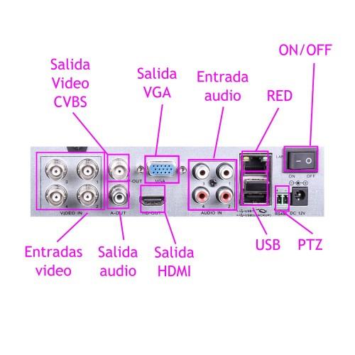 Videograbador XVR 4 camaras 1080P 5 en 1 con entrada audio y alarmas