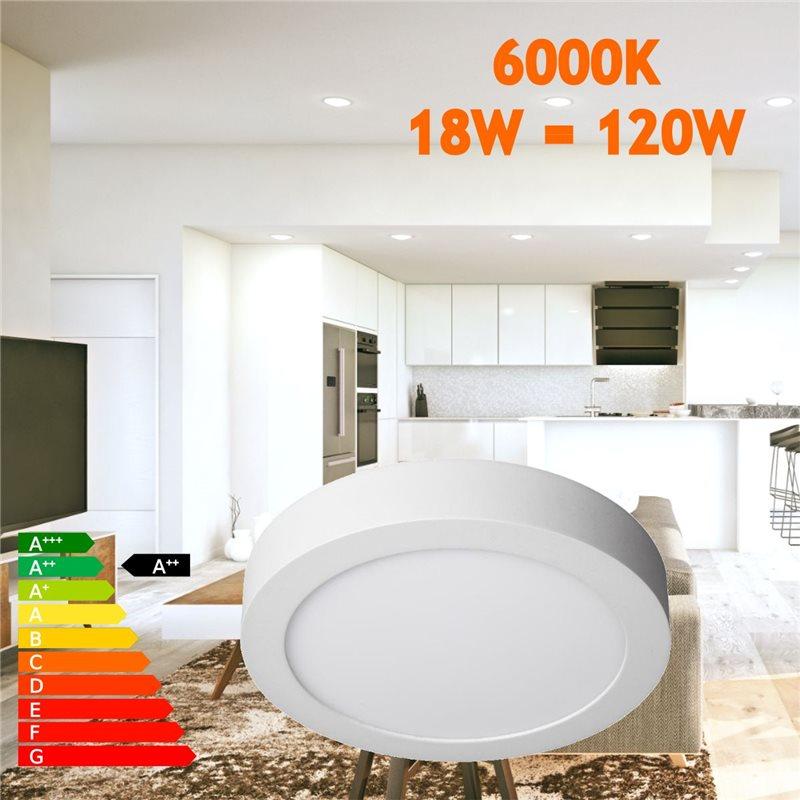 Downlight led 18W 6000ºK redondo superficie blanco