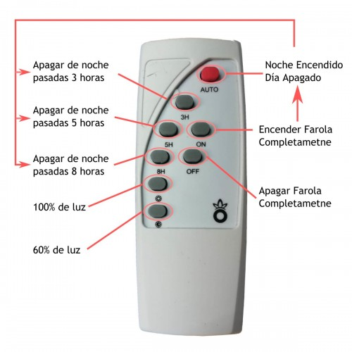 Repuesto de mando a distancia para JNL-74562