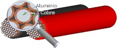 Cable rojo negro paralelo JND-SR15