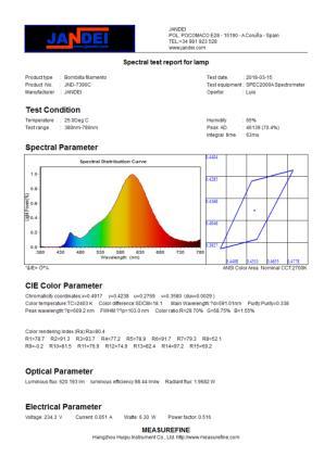 JND-7390C rendimiento