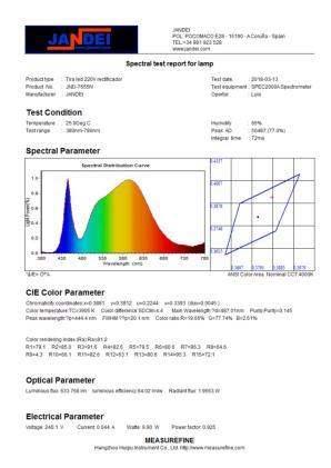 Test JND-7655N