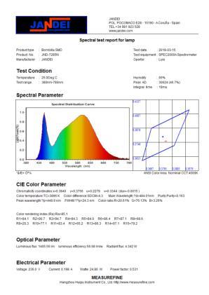 JNL-7285N espectro fotometría