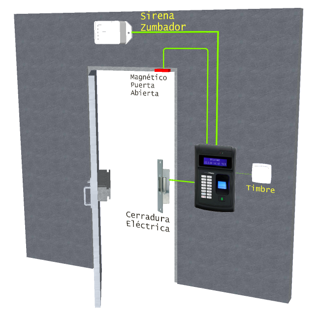 JND-4001 control biometrico accesos